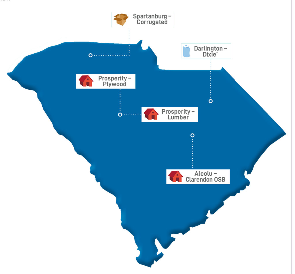 GP locations in south carolina